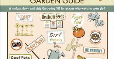 20-30 Something Garden Guide